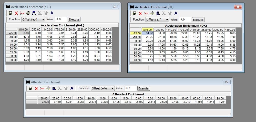 Name:  609 acceleration enrichment1.jpg Views: 0 Size:  177.7 KB